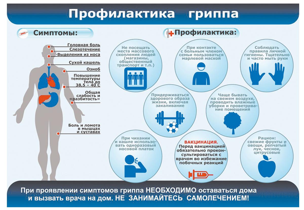 Буклет профилактики гриппа