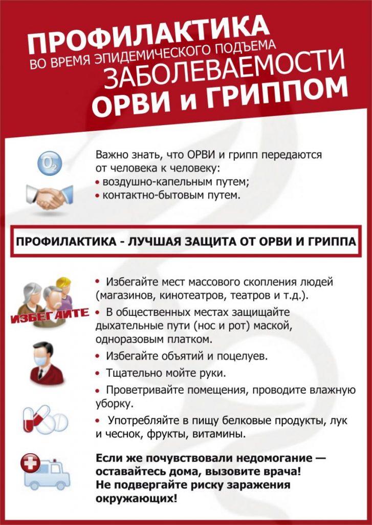 Профилактика ОРЗ и ОРВИ