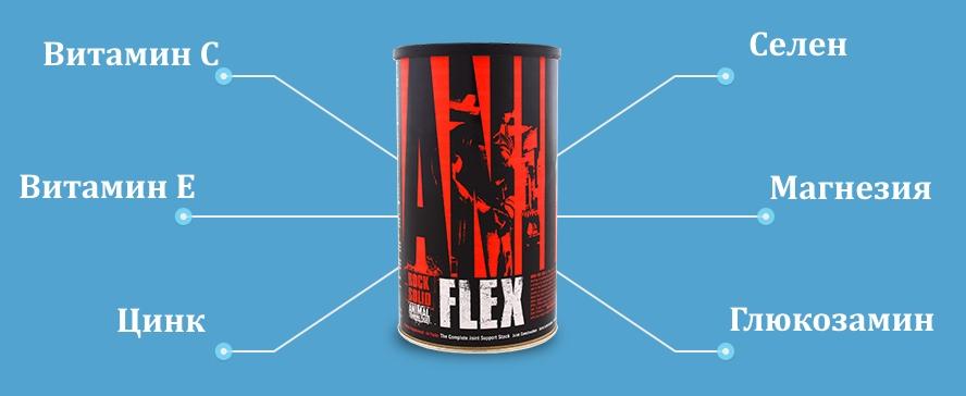 Активный состав Animal Flex