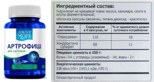 Состав препарата Артрофиш