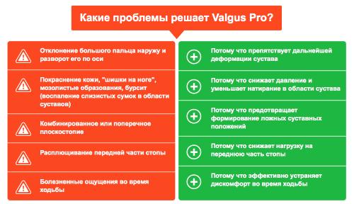 Преимущества фиксатора Вальгус Про