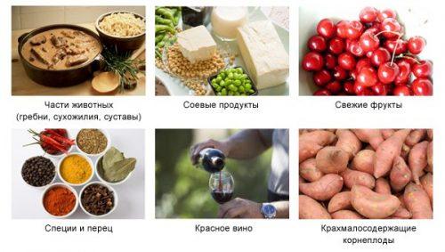 Источники гиалуроновой кислоты
