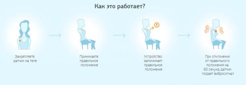 Действие электронного корректора осанки