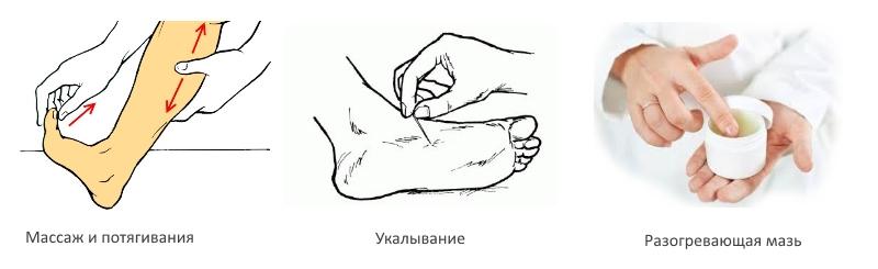 Первая помощь при мышечных судорогах
