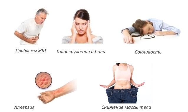 Побочные действия Хондроитина и Глюкозамина