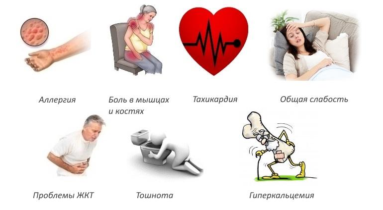 Побочные эффекты Альфакальцидола