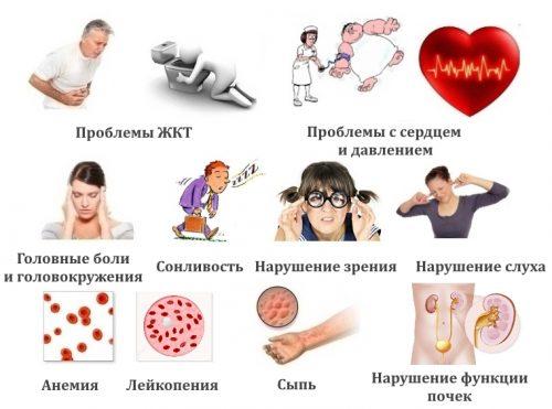 Побочные эффекты Диклоната П