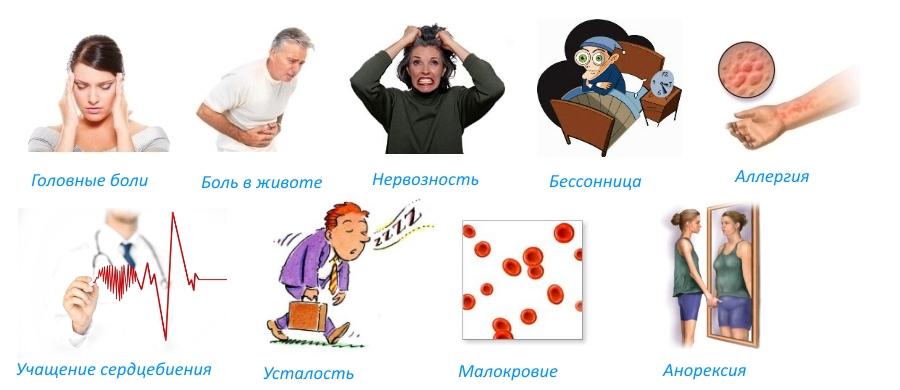Побочные эффекты Дикловита