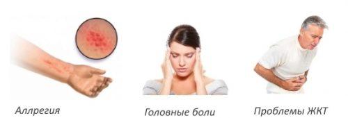 Побочные эффекты Кальцемина