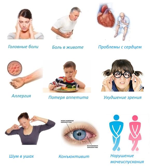 Побочные эффекты Кетонала