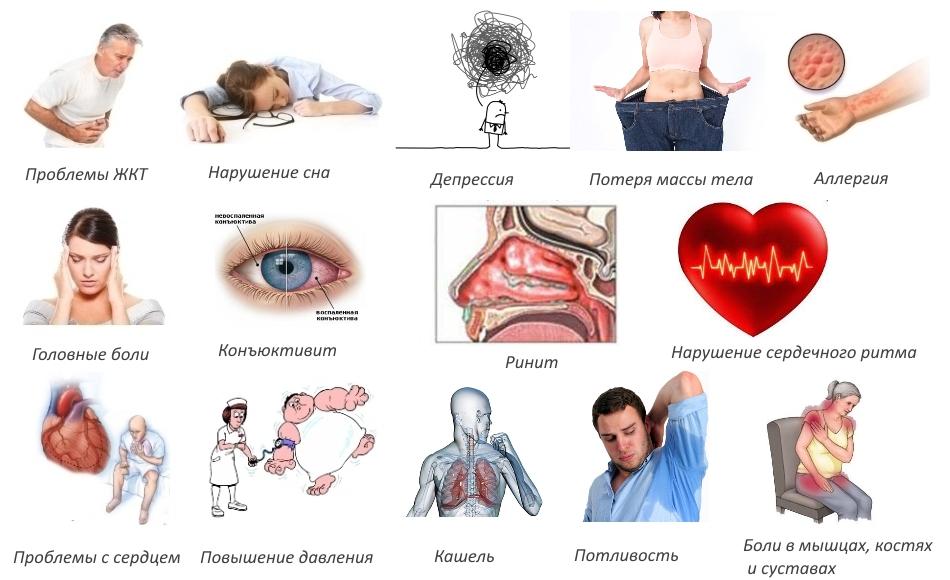Побочные эффекты Ксефокама