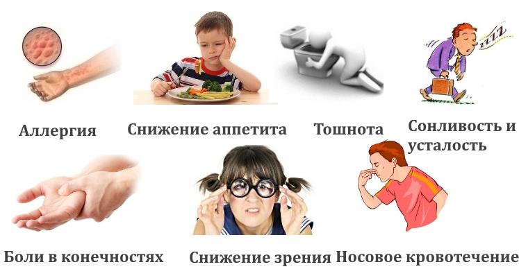 Побочные эффекты Мидокалма