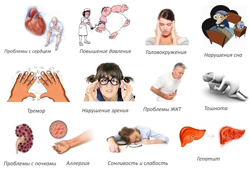 Побочные эффекты лекарства