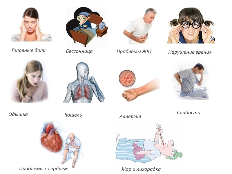 Побочные эффекты Резокластина