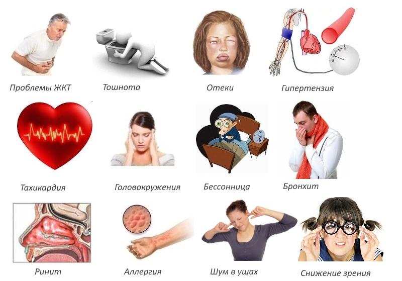 Побочные эффекты Целекоксиба