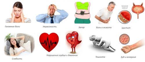 Побочные реакции на Артрозилен