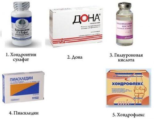Препараты — хондропротекторы