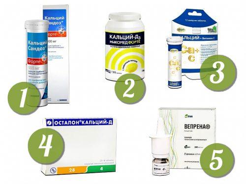 Препараты с кальцием для лечения остеопороза