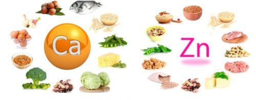 Продукты, богатые кальцием и цинком, для суставов