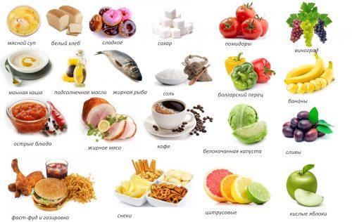 Противопоказание продуктов при артрозе