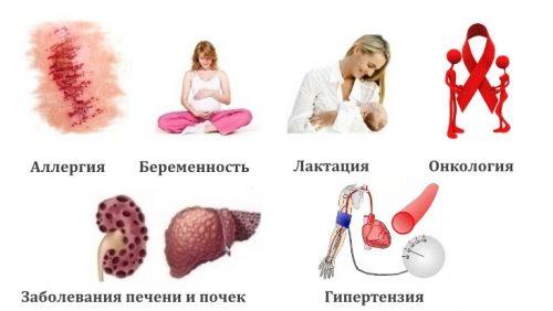 Противопоказания для карбокситерапии