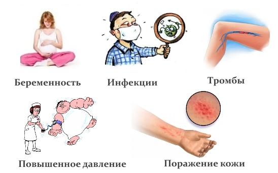 Противопоказания для ванночек после переломов
