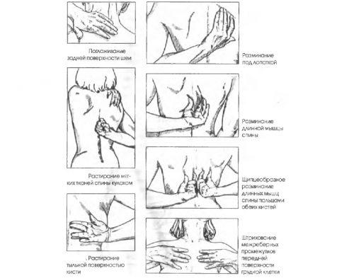Самомассаж позвоночника для разогрева мышц