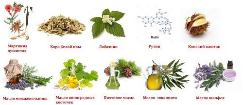 Состав крема Фулфлекс