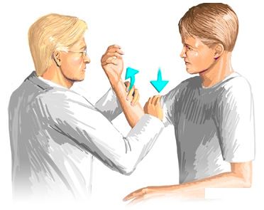 Тест на подвижность плеча