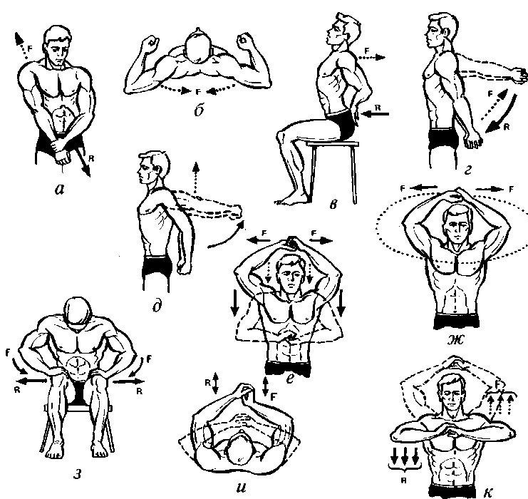 Упражнения при плечелопаточном периатрите