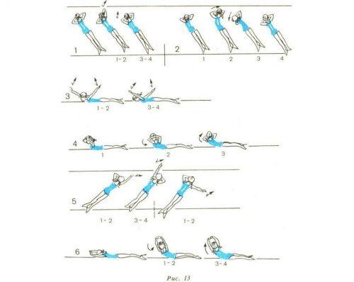 Упражнения лежа на животе
