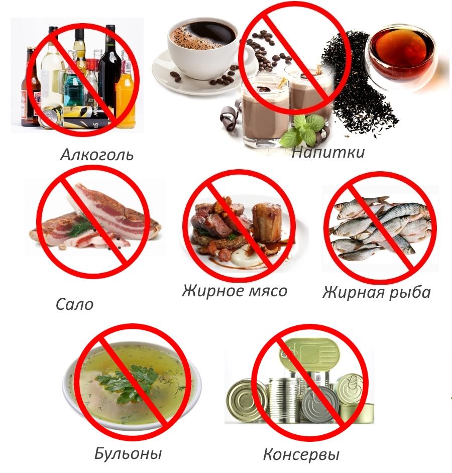 Запрещенные продукты при пяточной шпоре