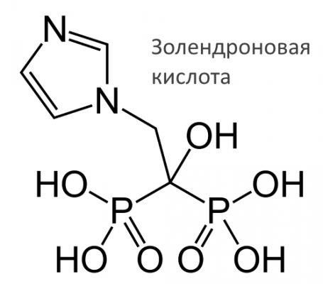 Золендроновая кислота — активное вещество