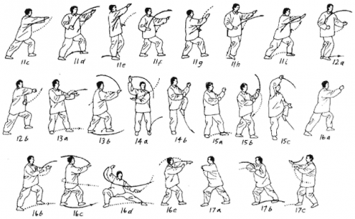 Движения цигун