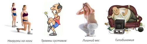 Факторы воспаления колена