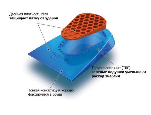 Пример устройства гелевого подпяточника