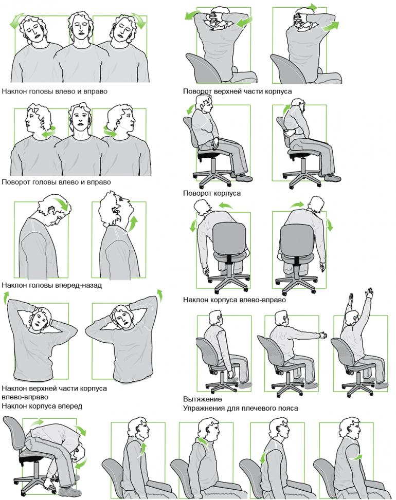 Гимнастика на стуле за компьютером