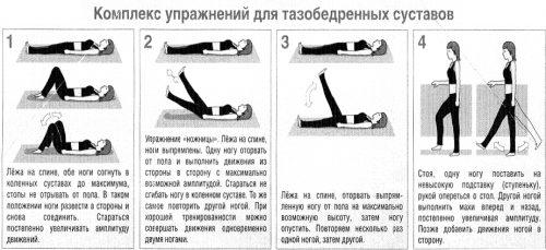 Упражнения при кокартрозе