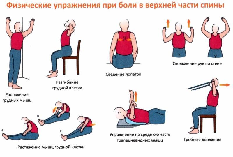 Упражнения при боли в груди