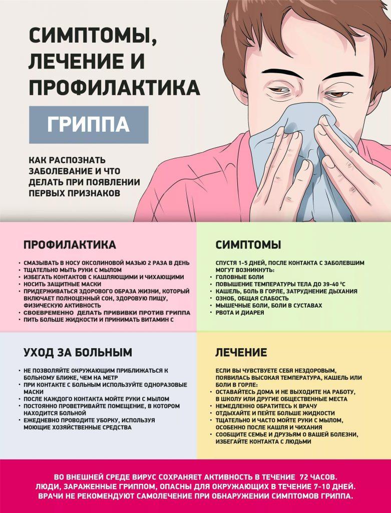 Что делать при гриппе
