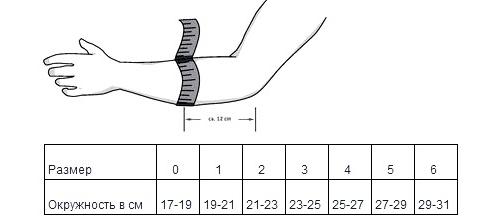 Измерение окружности руки
