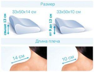 Правила подбора ортопедической подушки