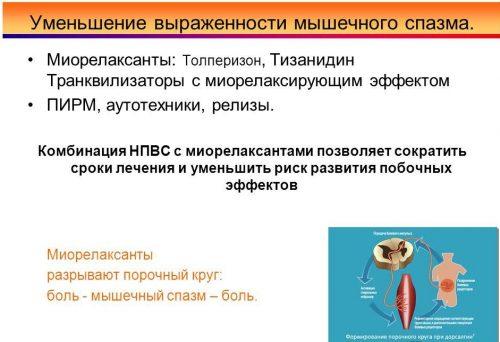 Комбинация НПВС и миорелаксантов