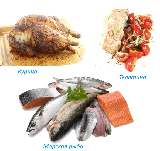 Мясо и рыба для костей и суставов