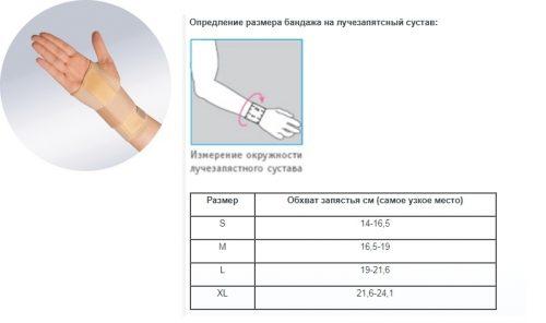 Определение размера бандажа на лучезапястный сустав