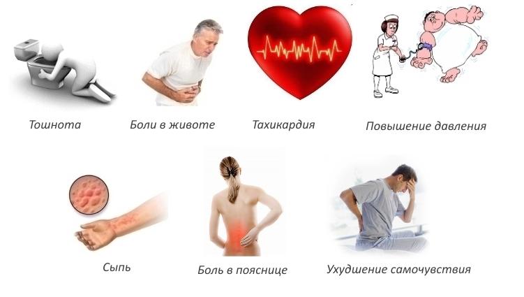 Побочные эффекты Диацереина