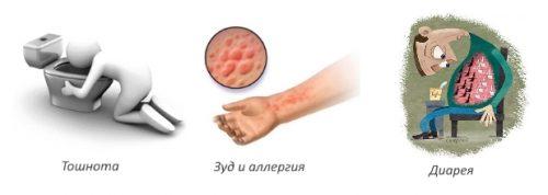 Побочные эффекты от приема Хондроитина