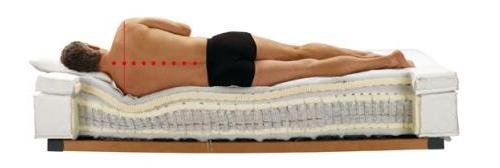 Подбор ортопедического матраса