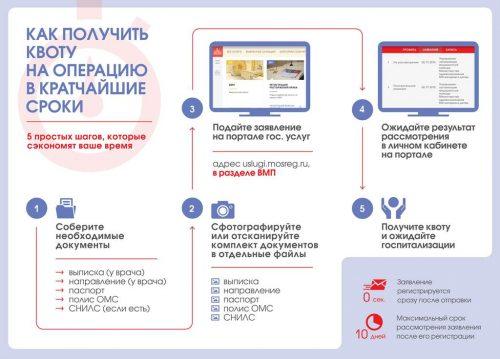 Получение квоты на операцию через интернет