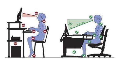 Правильное и неправильное положение за компьютером